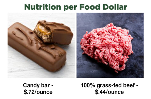 NutritionperFoodDollar.jpg