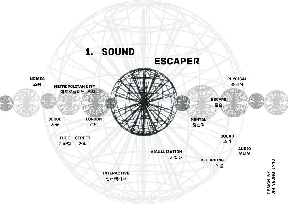 SOUND ESCAPER POSTER