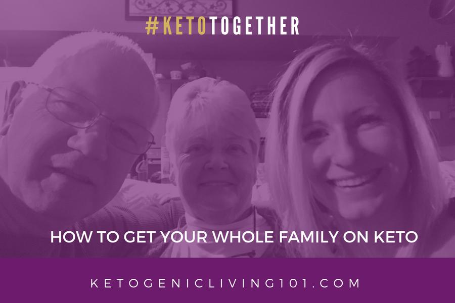 ketogenic living blog (16).png