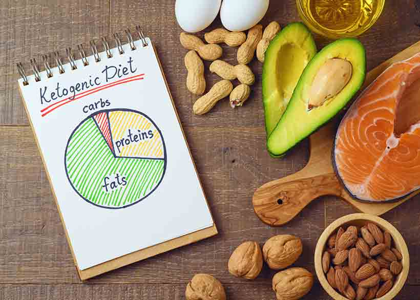What is the difference between Keto and Paleo?.jpg