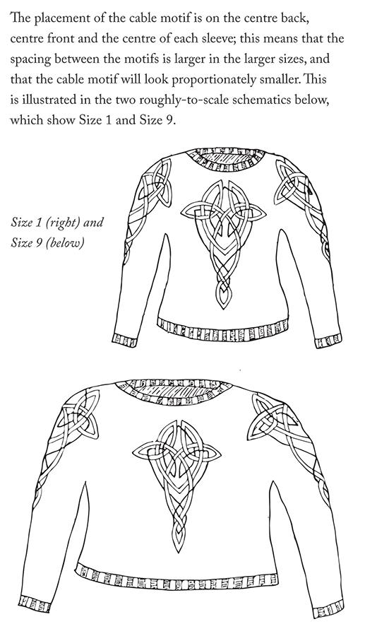 Kells-schematic.png