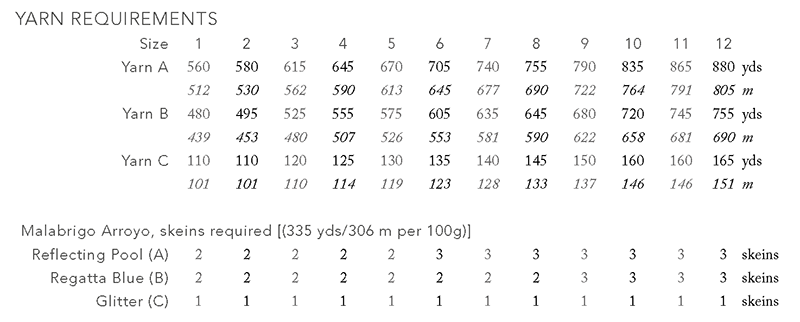 Kells-Yardage-Chart.png