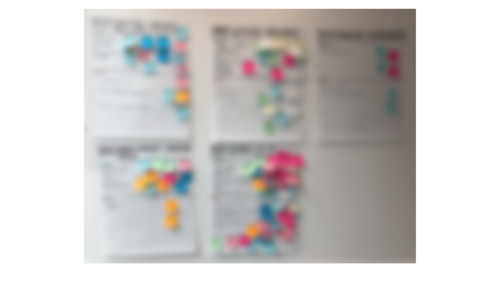 Think outside of what's possible - Pushed the team through leading an analogous research session to better understand what solving similar problems in different product experiences feels like