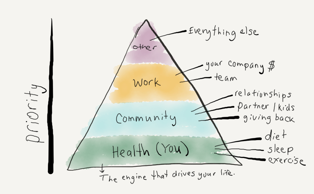 Work:Life balance sketch.png