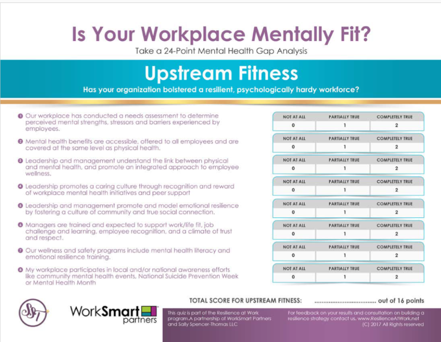 This mental health gap analysis tool can help you prioritize your workplace wellness strategy. - Link to quiz: https://www.worksmartpartners.com/wp-content/uploads/2017/08/Quiz-Resilience-at-Work-October-2017-.pdf