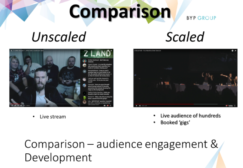 Left: Unscaled operation uses home webcam and lounge room Right: A professional gig-booker provided by the OOCC has booked gigs before large audiences