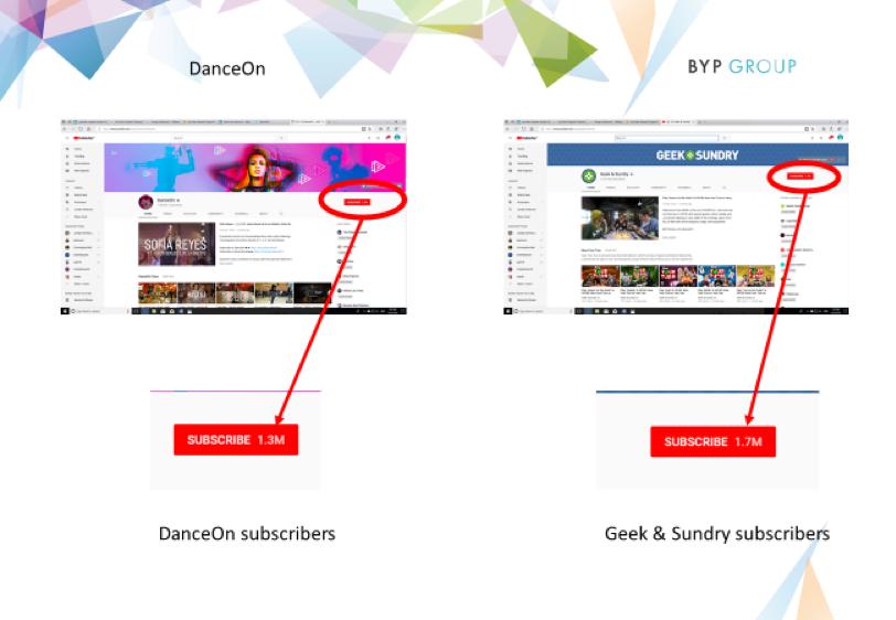 DanceOn subscribers vs Geek & Sundry subscribers
