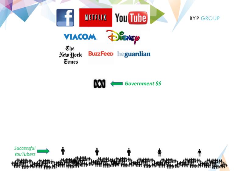 Independent (micro) screen content creators now
