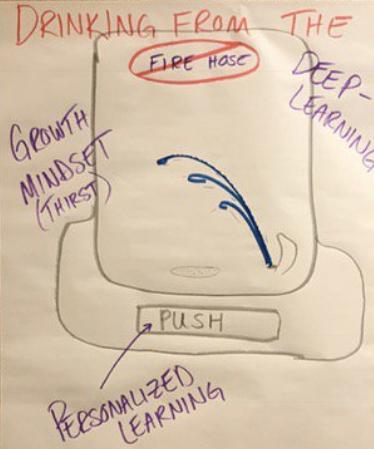 Fire Hose Personalized Learning.jpeg