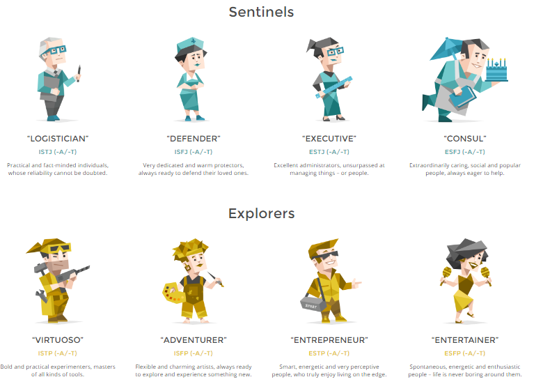 Image screen captured from  16 Personalities