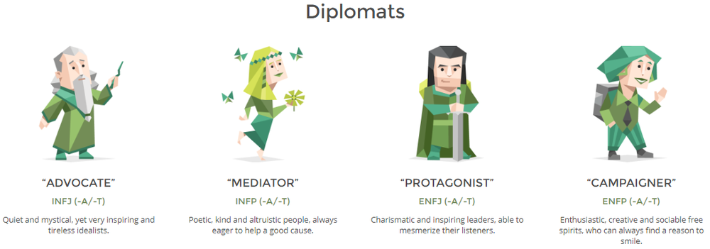The four personalities that I COULD be... Most often I come out as either an INFJ or an ENFJ!