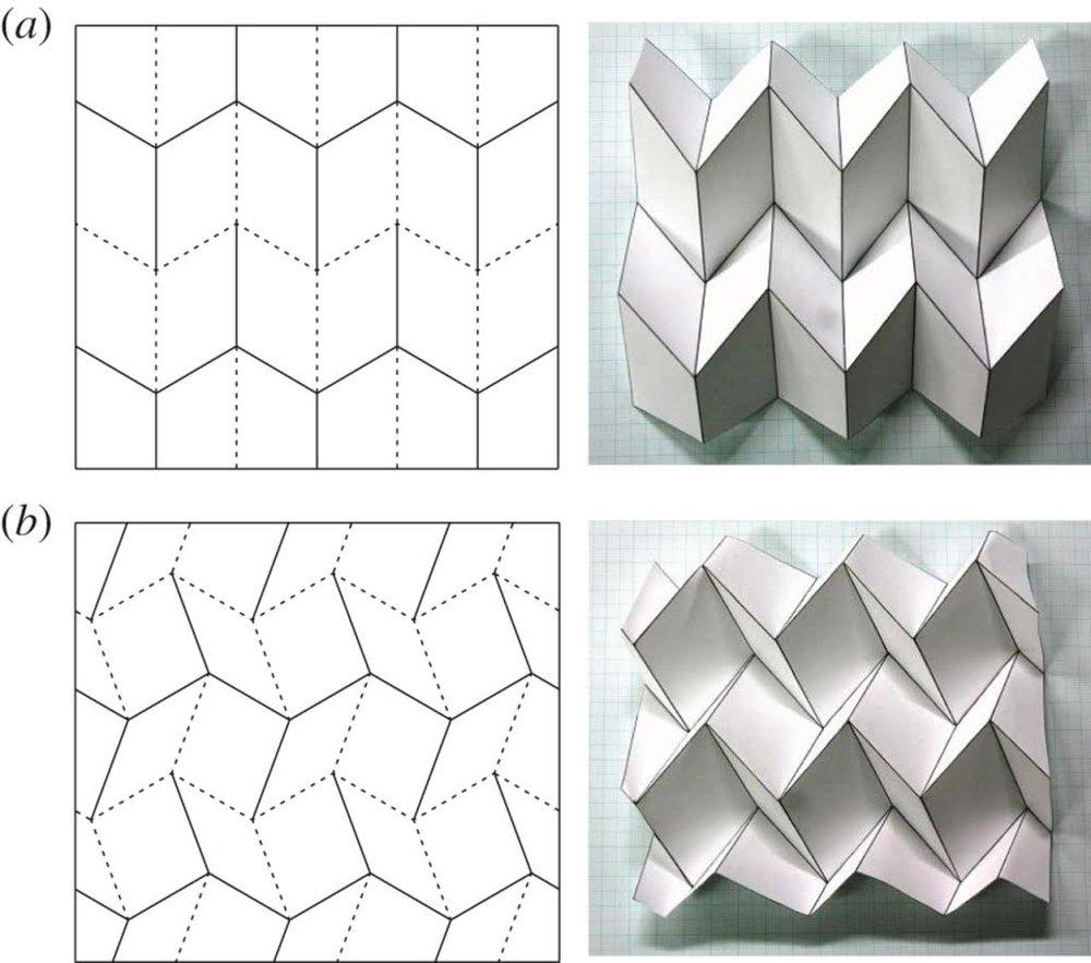 Pattern Industrial