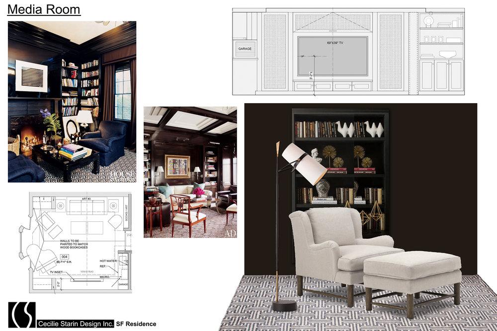 SF Residence Media Room 18x12.jpg