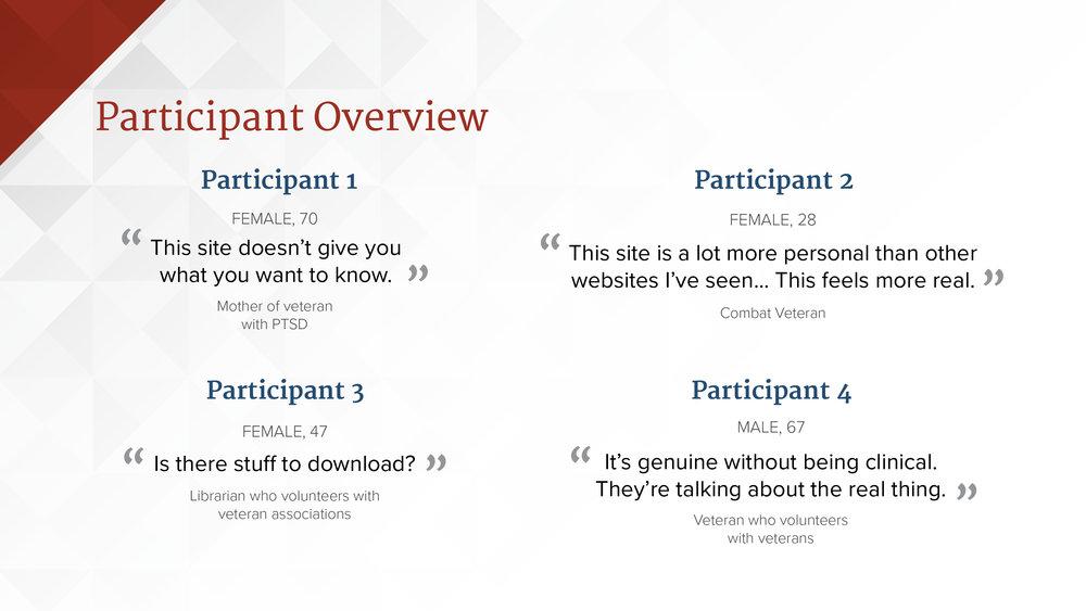 Presentation_UsabilityTesting_ParticiapantOverview.jpg