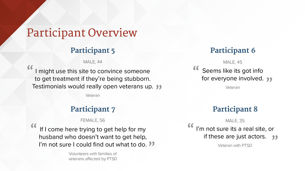 Presentation_UsabilityTesting_ParticiapantOverview2.jpg