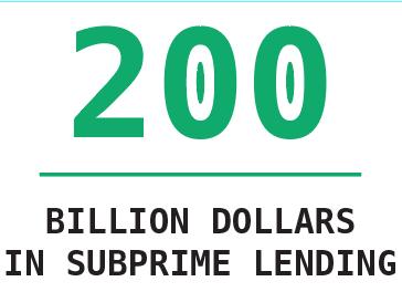 subprime-lending.png