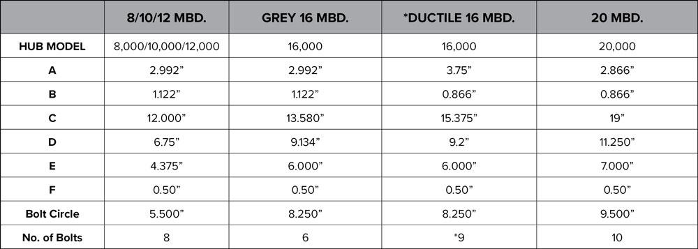 Brake-Discs-Chart.jpg