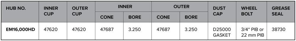16000HD_Series_Hub-&-Component-Parts.jpg