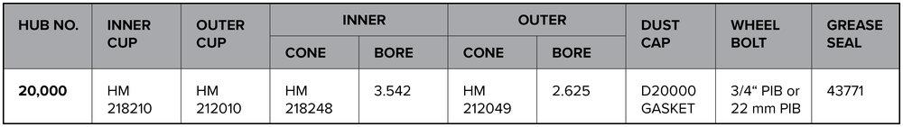 891_Series_Hub-&-Component-Parts.jpg