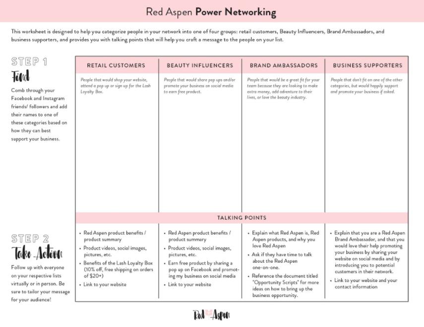 Power Networking Worksheet -
