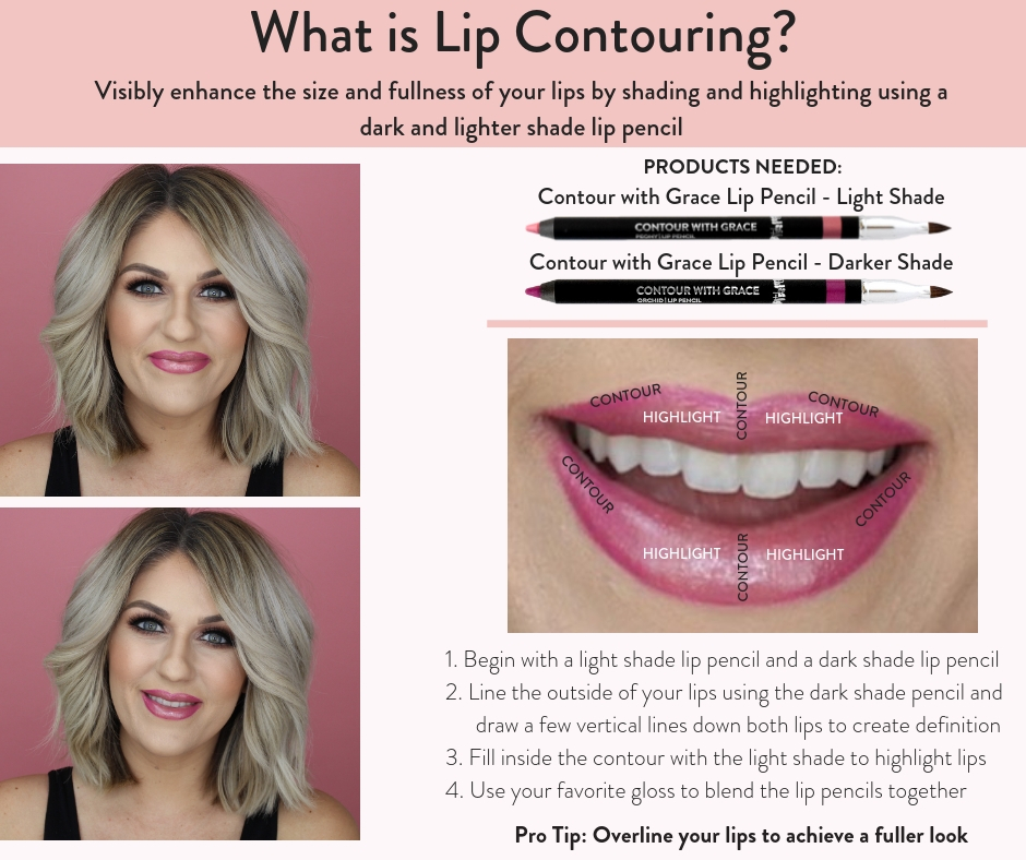 Copy of What is Lip Contouring_ W%2F Vertical Lines.jpg