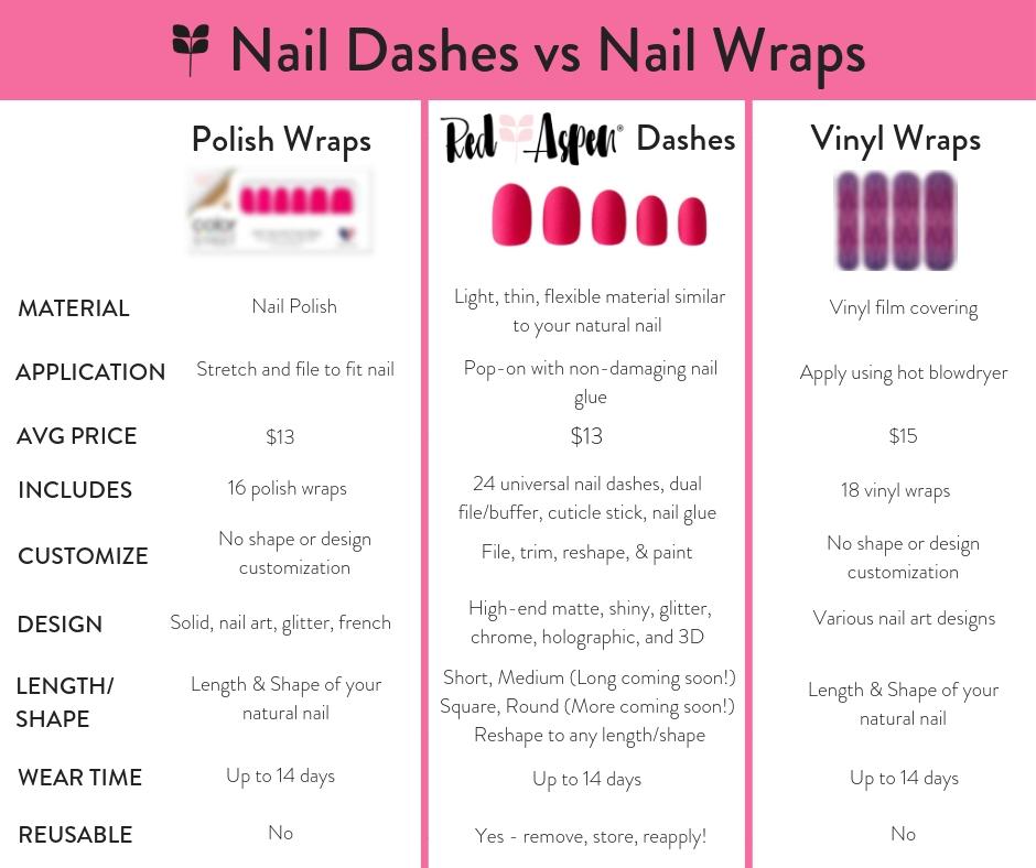 Nail Dash Comparison (1).jpg