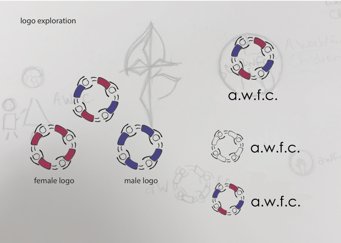 logo exploration and final logo font: Century Gothic