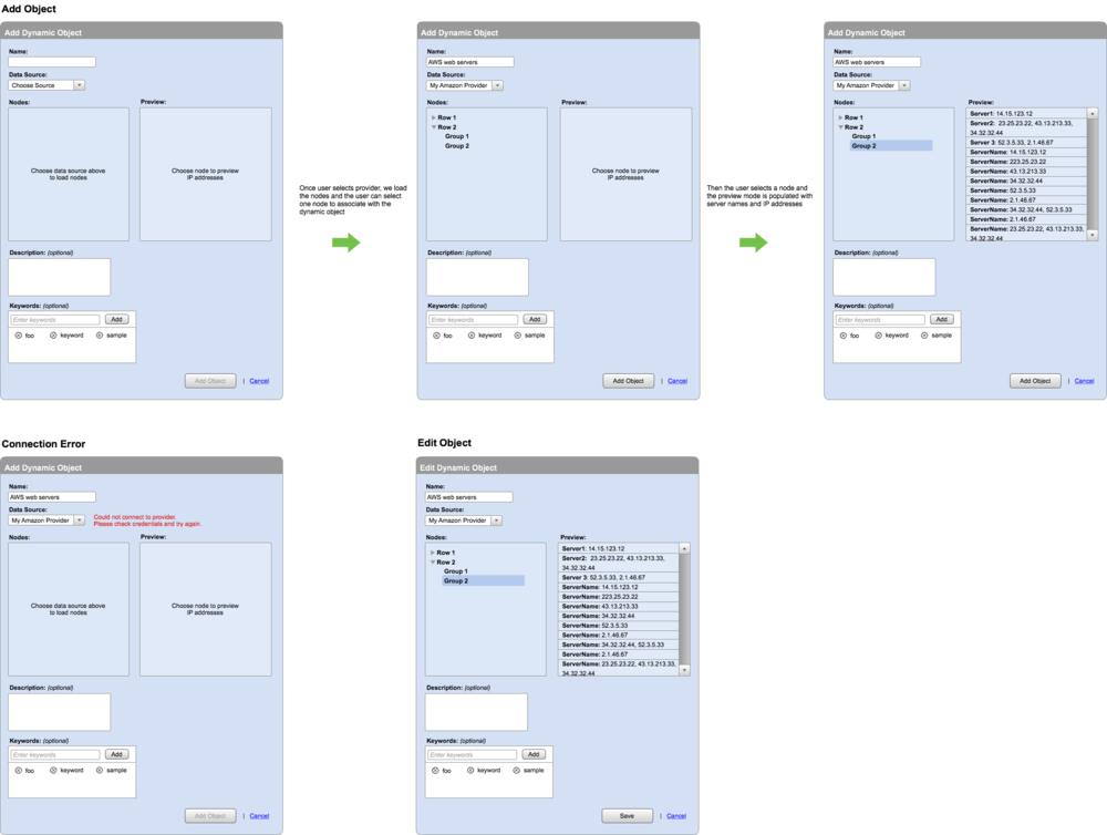 Wireframes and user flow for the add and edit dynamic objects flow