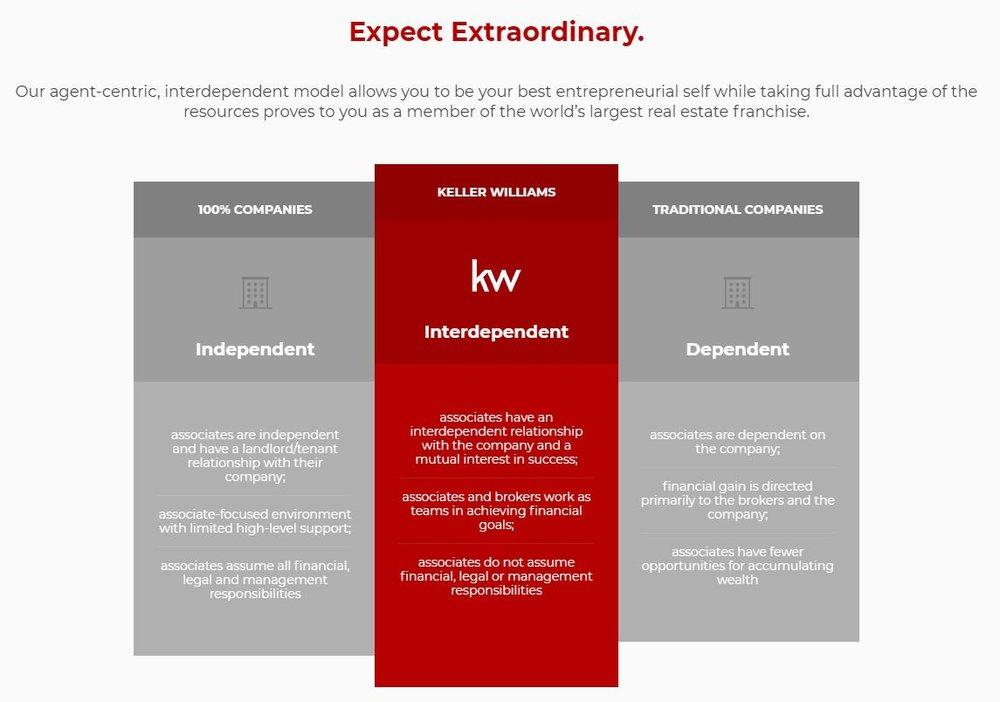 Expect Extrordinary.JPG