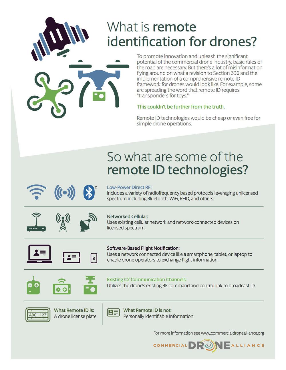 CDA UAS Infographic.jpg