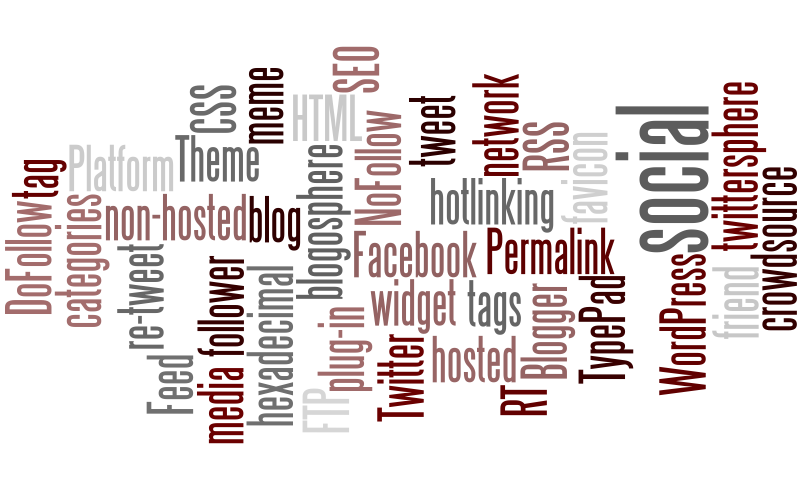 bloggyterms.png