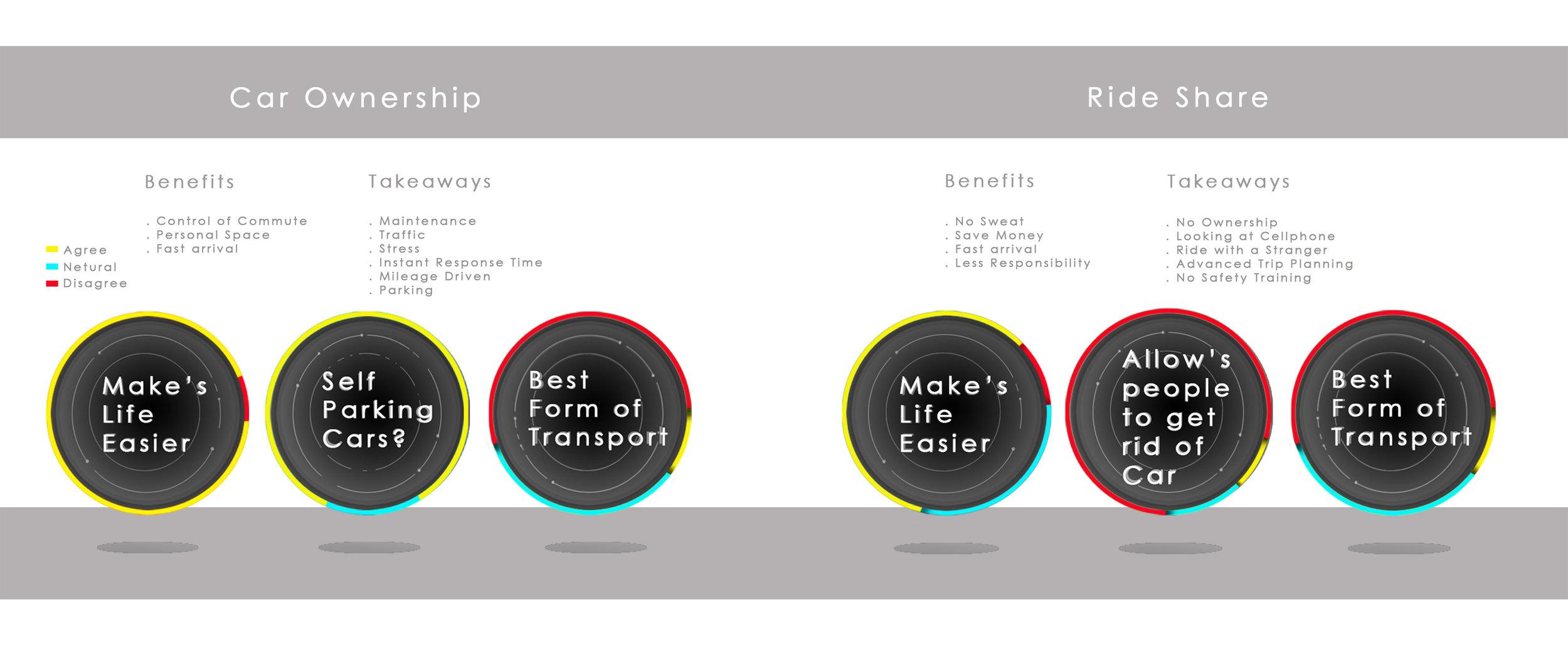 Bmw Ie Hullumdesign Personal Space Diagram 2