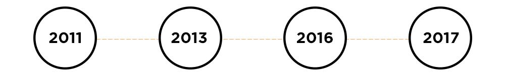 TT_Deck_General_TimelineBrief2.png
