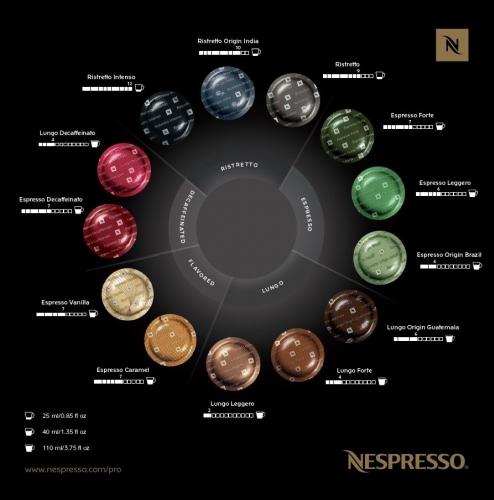 Nespresso's Grands Crus pod flavour guide