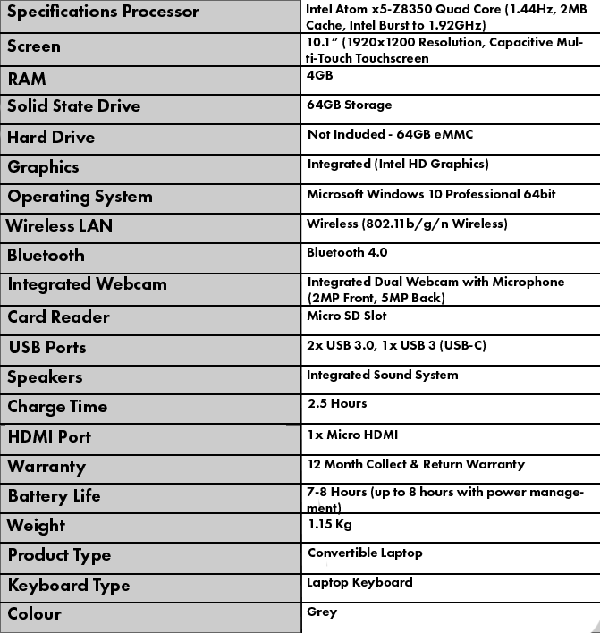 10.1 Cherry Trail Specifications.png