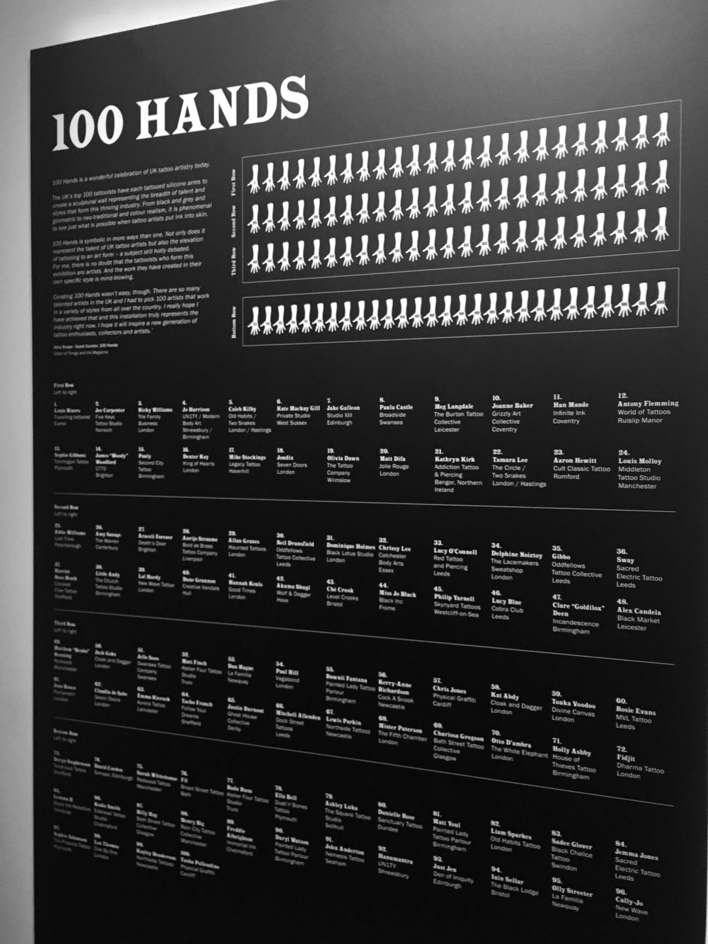 100 Hands Contributing Artists