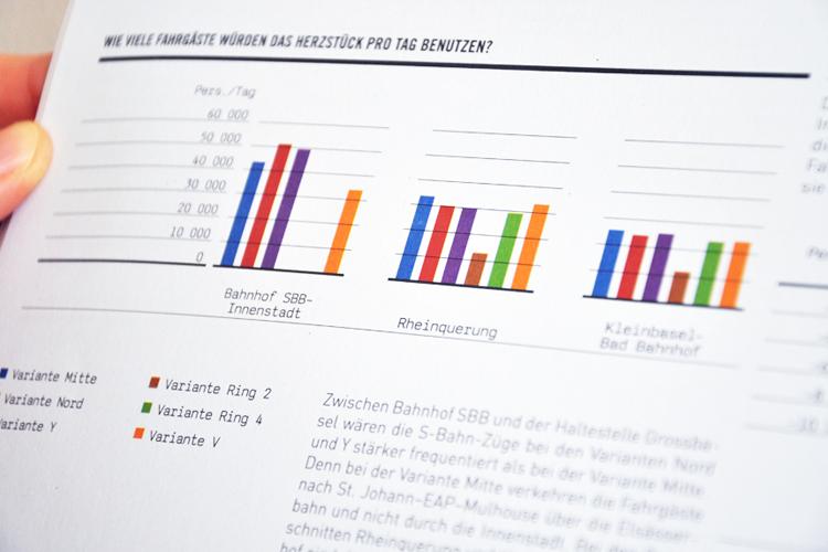 Herzstueck-Infografiken