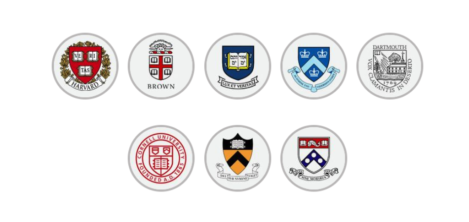 Test Prep for Ivy League Schools and Top-Ranked Private Schools (including boarding schools)
