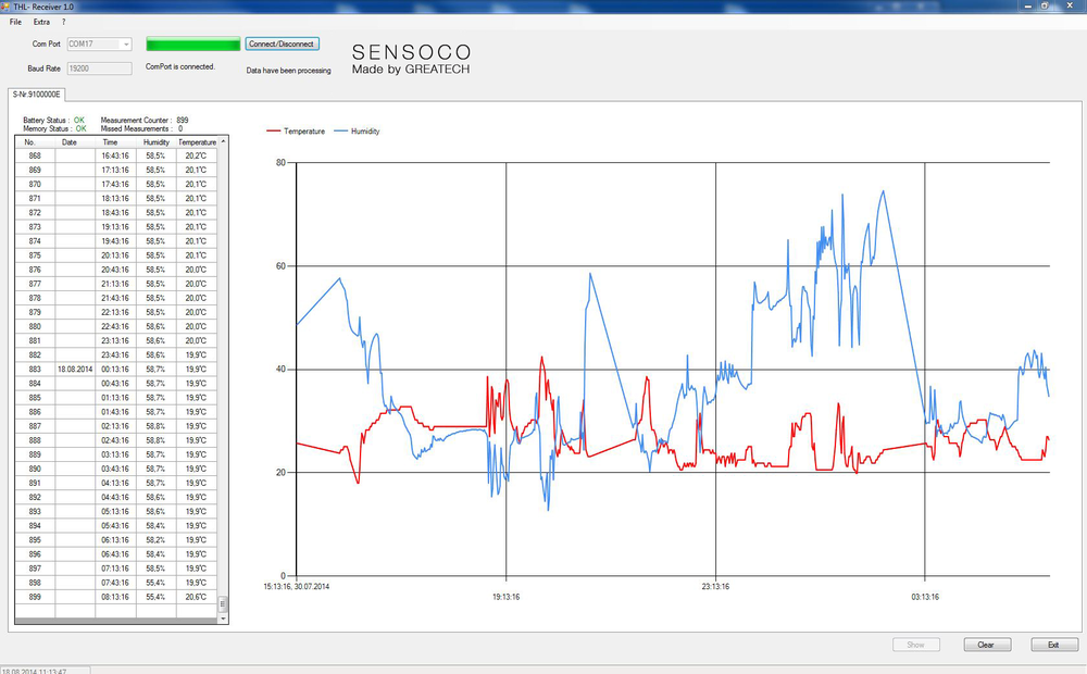 Greatech Logger Software (SENSOCO + OEM)