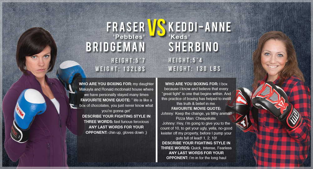 FIGHT CARD FRASER vs KEDDI ANN.jpg