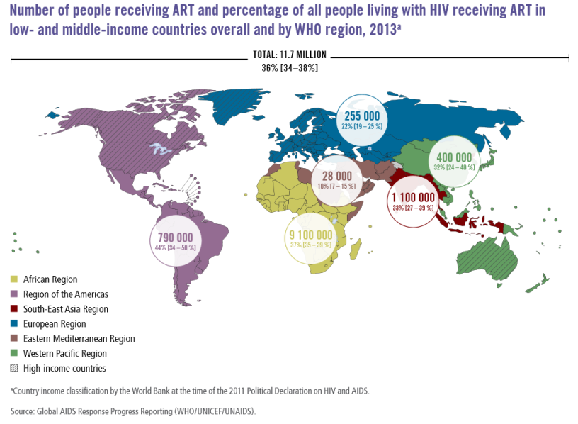 Courtesy of the World Health Organization What does this mean for HIV Prevention?