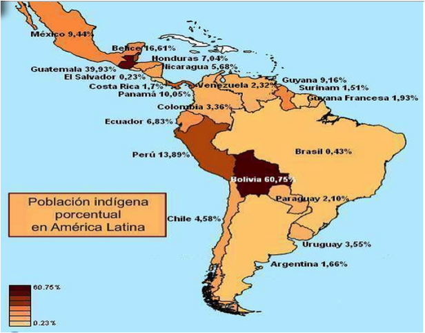 Map showing the percentage of indigenous people per country. Source:  Sociolingual Atlas of Latin American Indigenous Peoples.