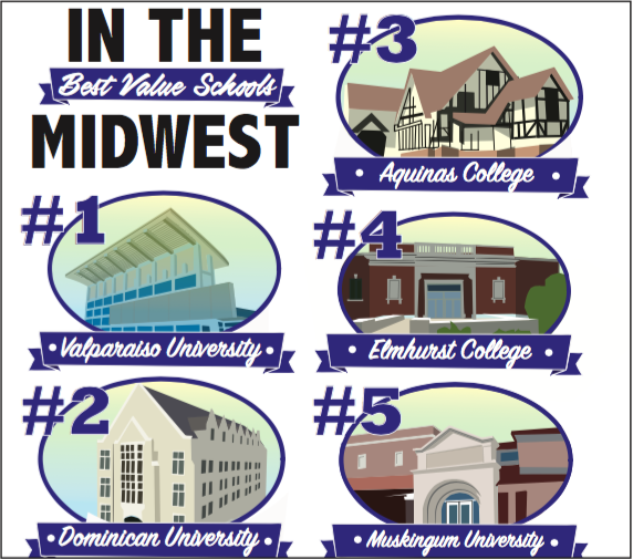 EC ranks among the top five 'Best Value' schools in the Midwest in a U.S. News report. (Illustration by Amarelis Morales)