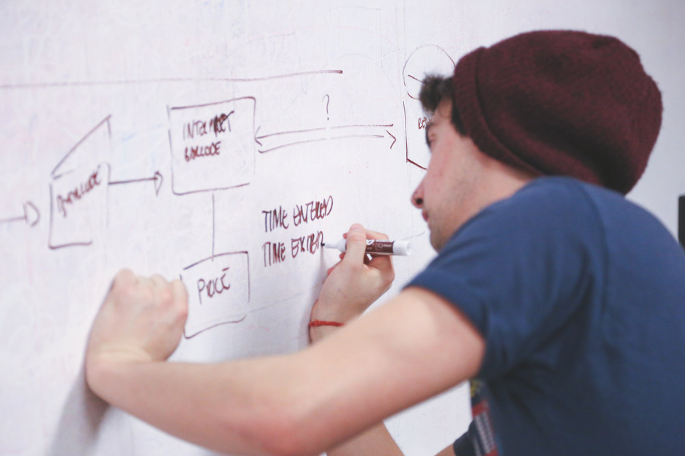 Strategy. - Having a well-developed strategy is important for any marketing campaign, and digital is no exception. It's vital to implement the proper tools at the proper time to maximize reach and optimize efficiency.