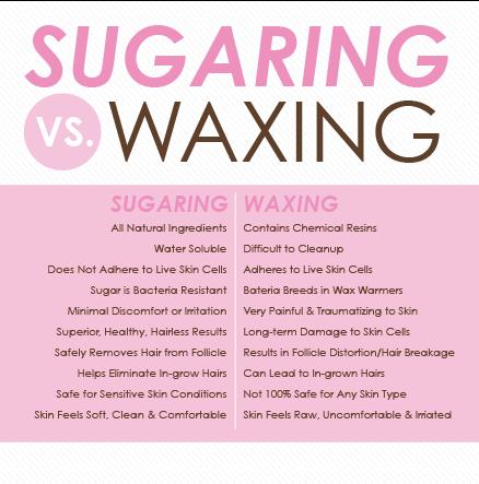 sugaring-vs-waxing.png
