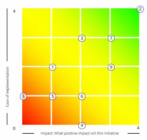 Multi-Criteria Rate.png