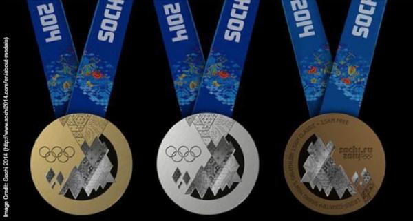 Sochi-2014-Olympics-medals.png