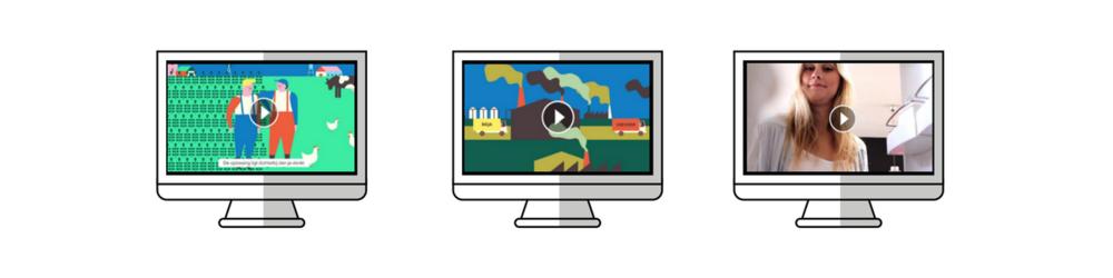 In de propositietest voor Milieudefensie presteerden de animatievideo's het best.