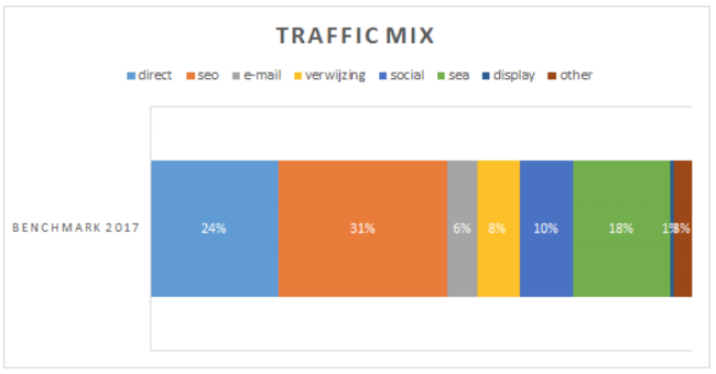 traffic-mix.PNG