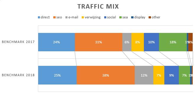trafficmix.jpg